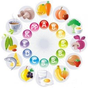 Каких витаминов вам не хватает? часть 1
