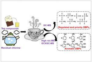 В чае нашли массу неизвестного науке